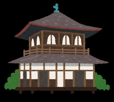 お彼岸のお布施の相場や金額とお寺への付け届けについて!